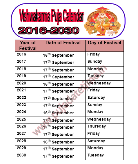 2016 - 2030 Biswakarma Puja Calendar