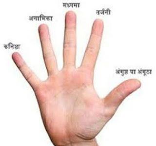 हाथ की उंगलियों में गैप, gap between fingers in hand