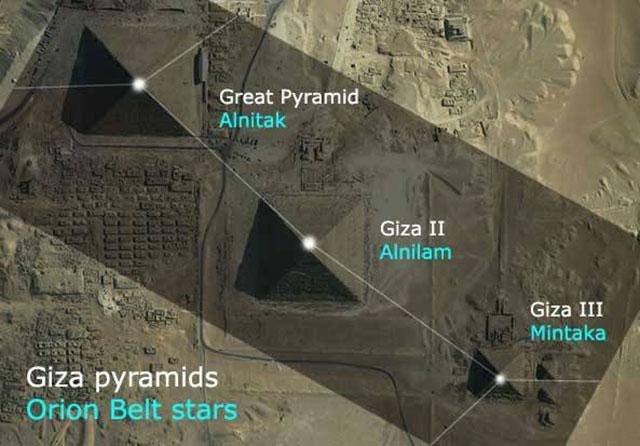 Susunan Piramid Giza Sesuai Dengan Susunan Rasi Bintang