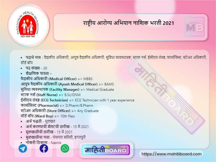 NHM Nashik Bharti 2021