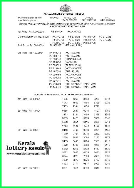 Kerala Lottery Result 26-12-2019 Karunya Plus KN-296 (keralalotteryresult.net)-page-