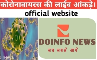 corona virus official website,coronavirus figures today, corona virus official site,coronavirus figures update,