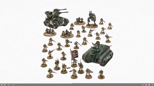 Battleforce 2020 Astra Militarum
