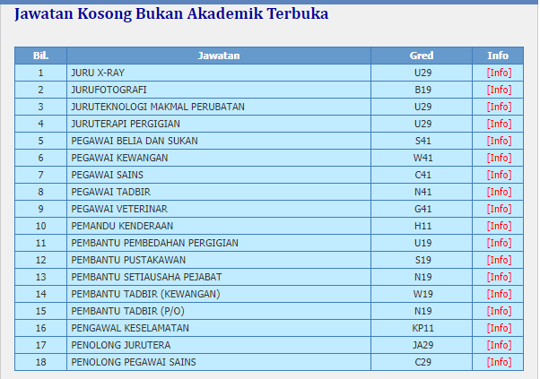 Jawatan Kosong Terkini di Universiti Malaya (UM).
