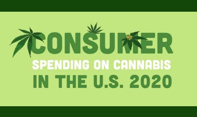Cannabis Consumer Trends in the United States 2020