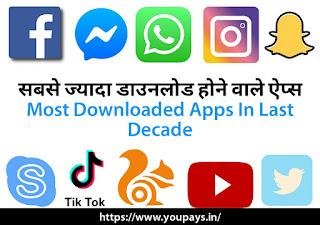 Sabse jyada download hone wala app