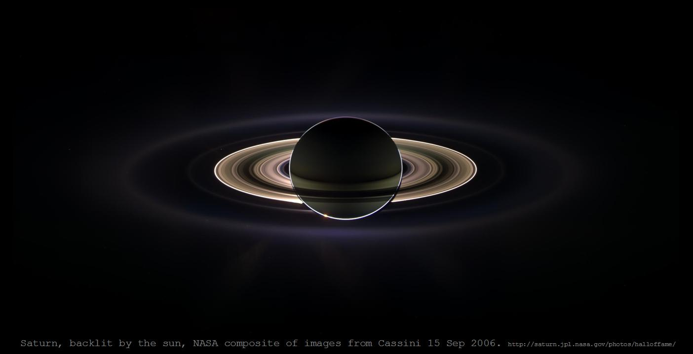 The Mathisen Corollary: The rings and moons of Saturn