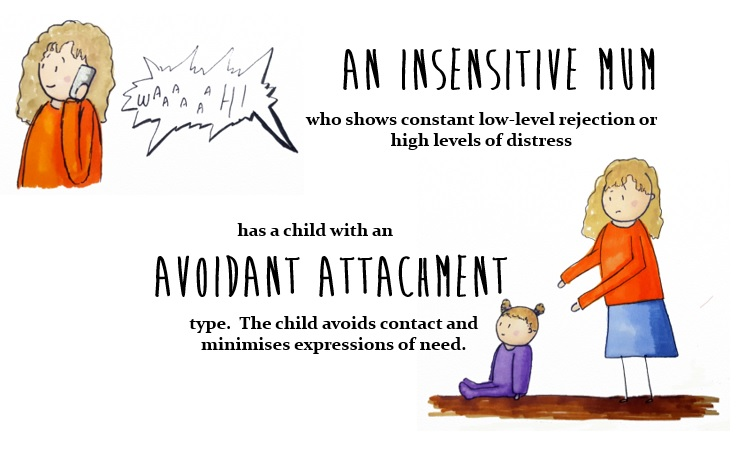 Attachment avoidant