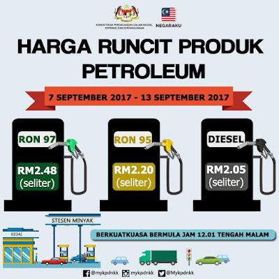 Harga Runcit Produk Petroleum ( 7 September 2017- 13 September 2017 )