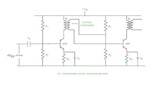 transformer-coupled-amplifier