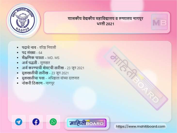 GMC Nagpur Bharti 2021