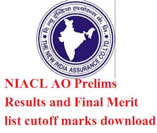 NIACL AO Prelims Results 2016