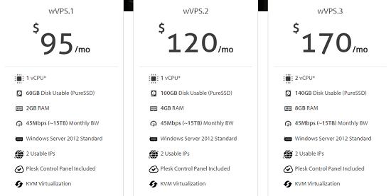 Managed Windows VPS, HostDime