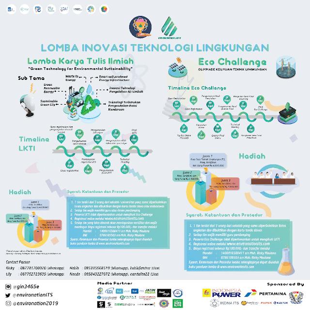 Lomba Inovasi Teknologi Lingkungan 2019 Untuk SMA Sederajat & Mahasiswa