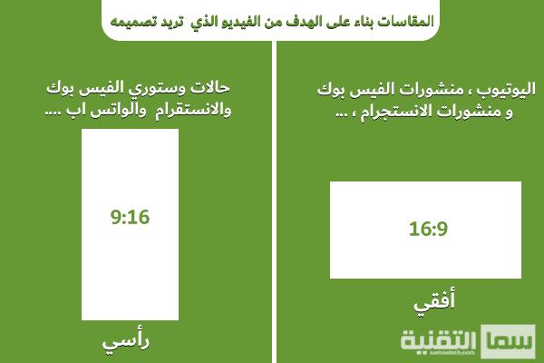 مقاسات الفديديو المناسبة لمنصات النشر المختلفة
