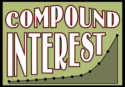 The Power of Compound Interest & Why You Should Start Investing Early
