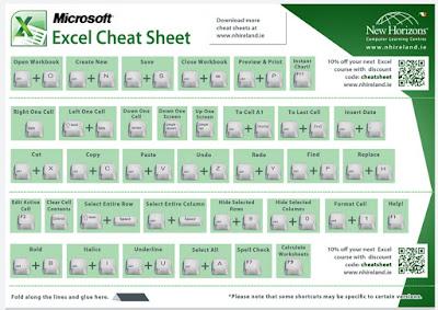 Excel Keyboard Shortcut Cheat Sheet