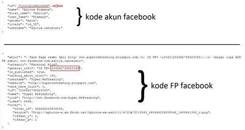 Cara Mudah Mendapatkan ID Akun dan Halaman Penggemar Facebook Kita atau Teman