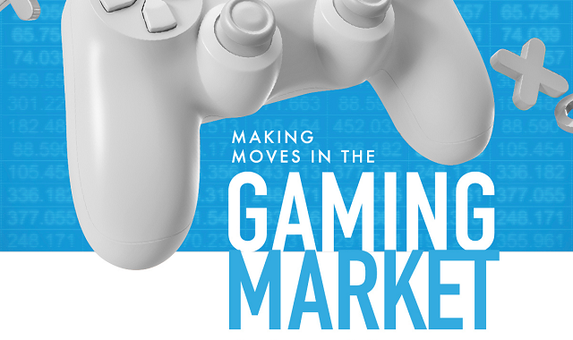 How have developers heated up the gaming market?