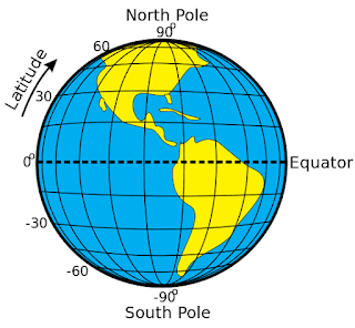 Cara Menentukan Jam Waktu Kedudukan Dan Gerakan Bumi