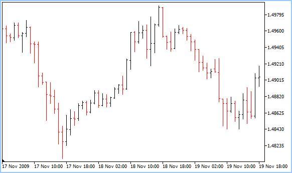 Belajar trading crypto tingkat 2 bondhokumpeni trading circle grafik candlestick candlestick chart lilin ya lilin seperti cari uang ghoib ada yang harus jaga lilin buat dapetin duit hahahaha ccuart Gallery