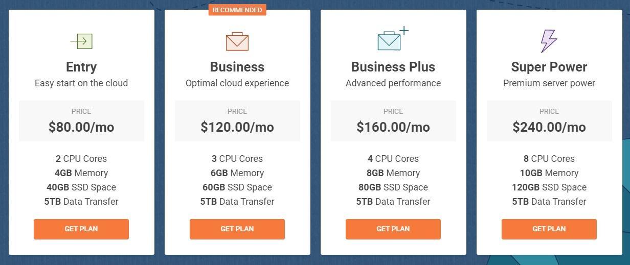 Cloud hosting deals