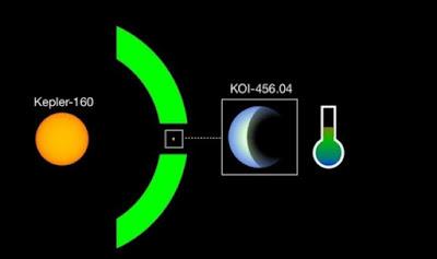 Nuevo planeta - Una Galaxia Maravillosa
