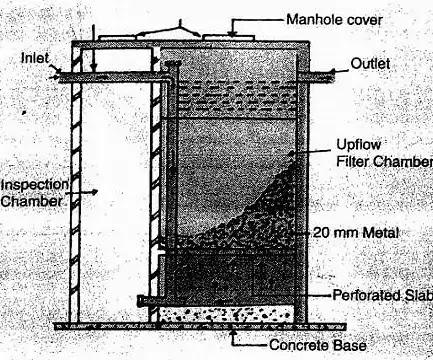upflow-filter-chamber