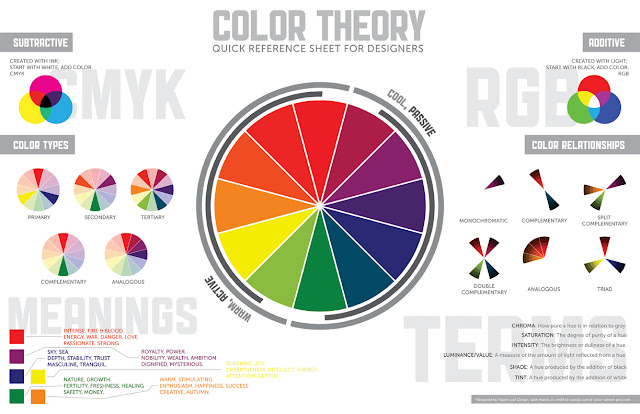 design colour theory infographic