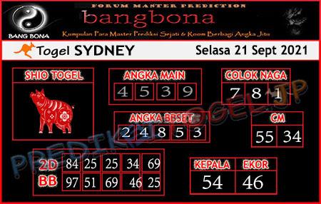 Prediksi Bangbona Sydney Selasa 21 September 2021