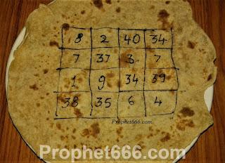 Vashikaran by writing Yantra on a Roti