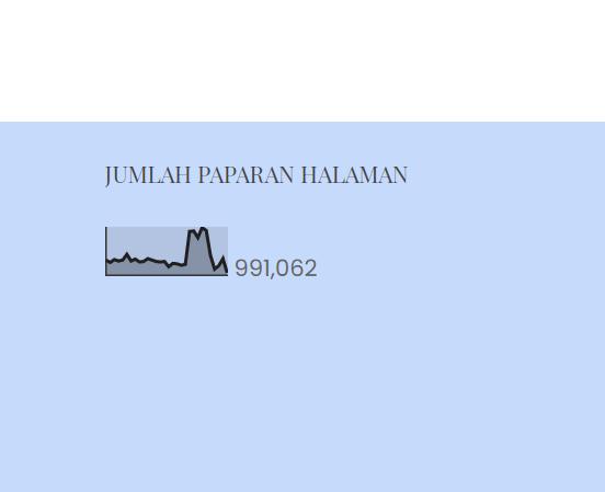 JOM TANGKAP PAGEVIEWS KE 1,000,000 (1 JUTA) OMBAKBERGIGI UNTUK DAPATKAN DUIT RAYA!