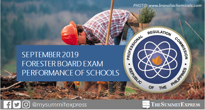 PERFORMANCE OF SCHOOLS: Forester board exam September 2019