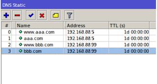 Port Forwarding Multiple Webserver Different Domains Mikrotik IP DNS