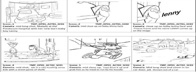 storyboarding-for-animation