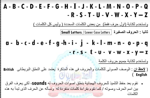 مذكرة تأسيس للطلاب في القراءة والاملاء لغة إنجليزية