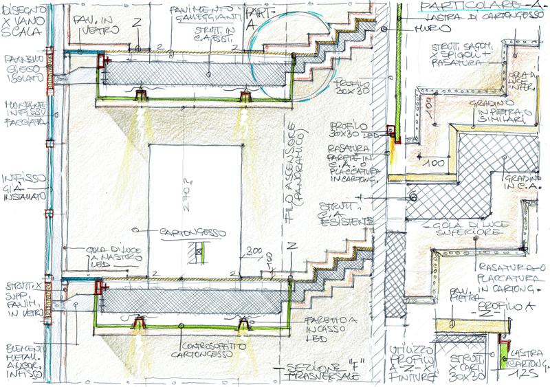 Progetto di un ascensore idee di design per la casa - Progetto casa design ...