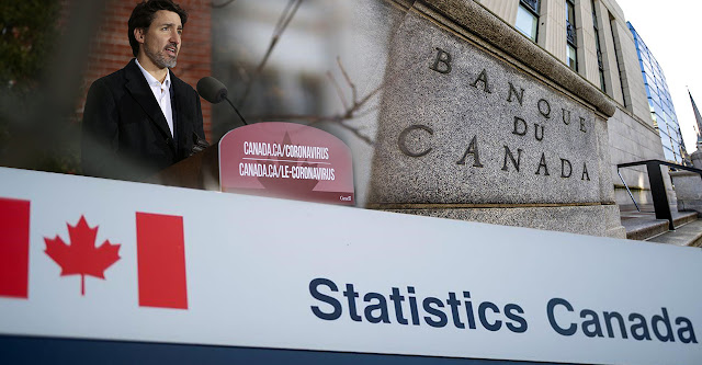 Canadian Consumers perceive higher inflation ~ Bank of Canada
