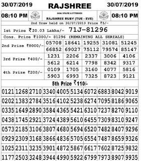 Goa Lottery Draw Everest Mangal, Rajshree Royal Bumper Results 2019