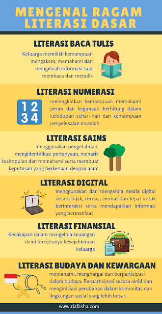 ragam literasi dasar