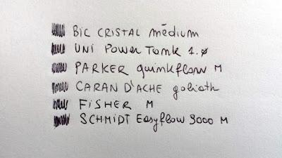 test-easyflow-9000-bic-uni-parker-caran-d-ache-fisher