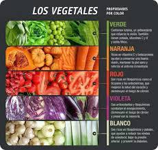 Vegetales que ayudan a bajar de peso rapidamente