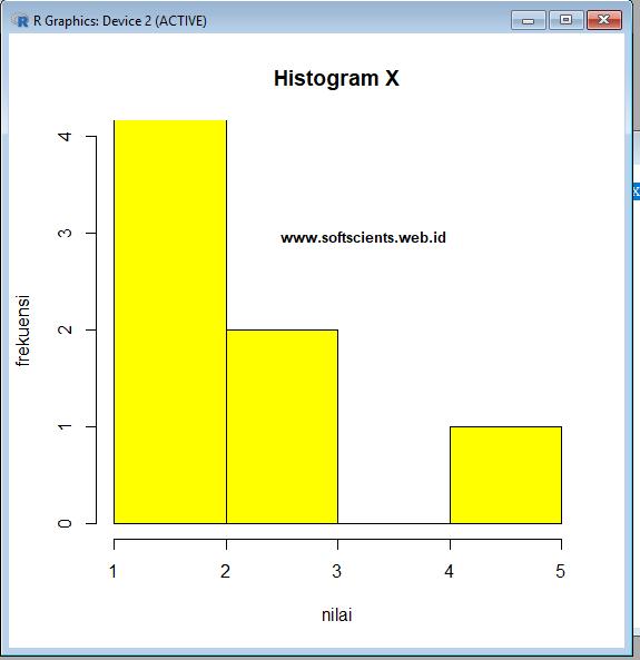 Buku Belajar Dasar-Dasar Statistika dengan R - Plot Grafik di R