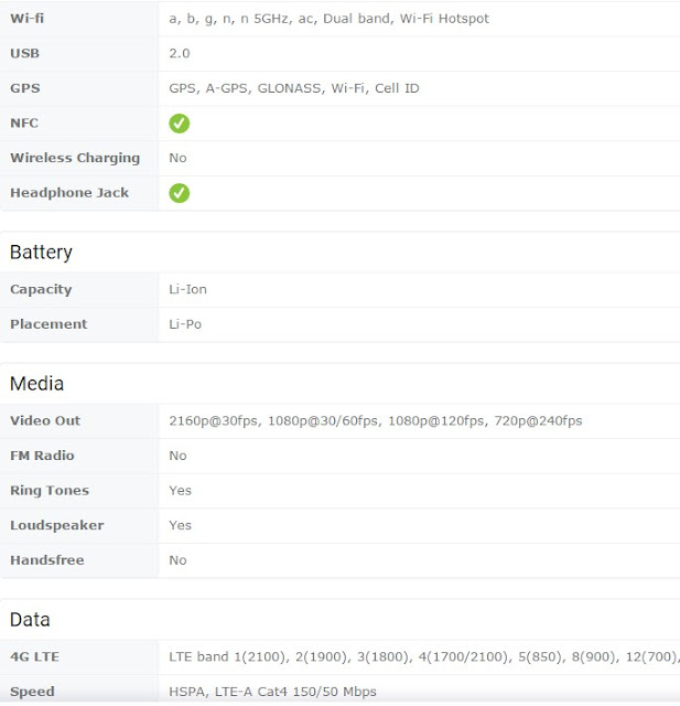 Apple iPhone XR Connectivity,Battery,media,data