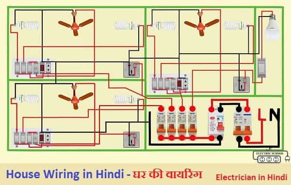 House wiring in Hindi-घर की वायरिंग