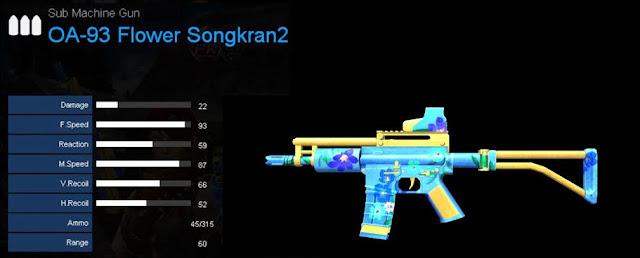 Detail Statistik OA-93 Flower Songkran2