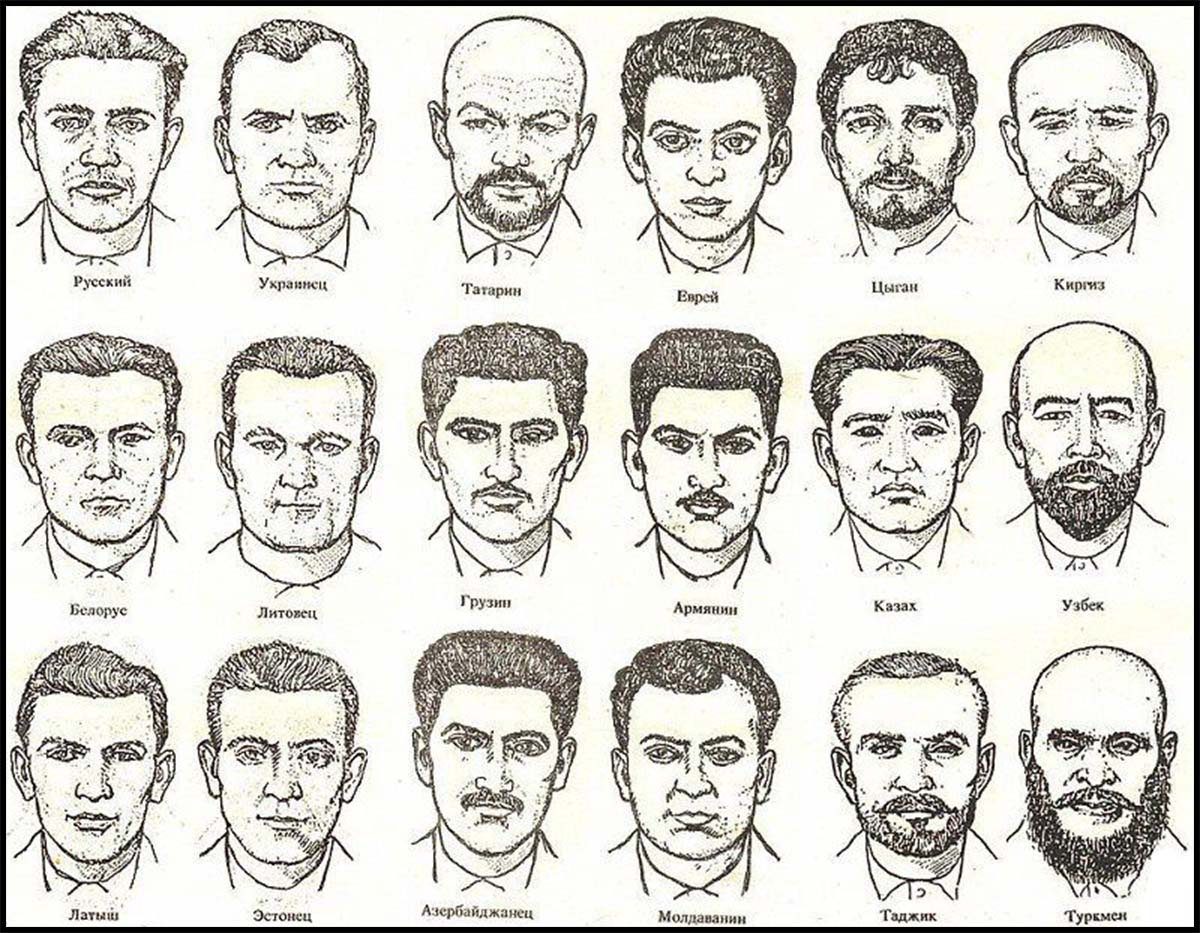 Typical faces of different ethnicities in Soviet Union.
