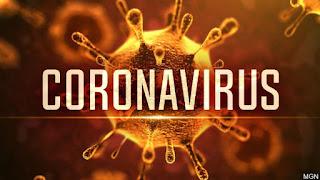 What are someof the Symptoms of Coronavirus