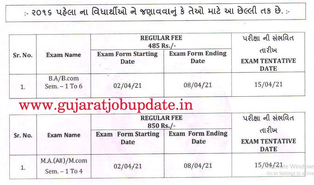 Saurashtra University External Exam Form Start