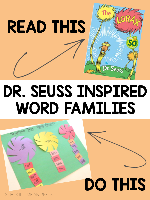 READING CVC WORD FAMILIES